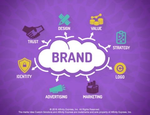 All the Elements that Go into Brand Building to Help You Modernize